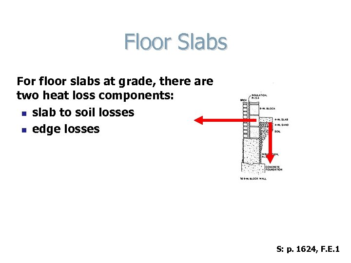 Floor Slabs For floor slabs at grade, there are two heat loss components: n