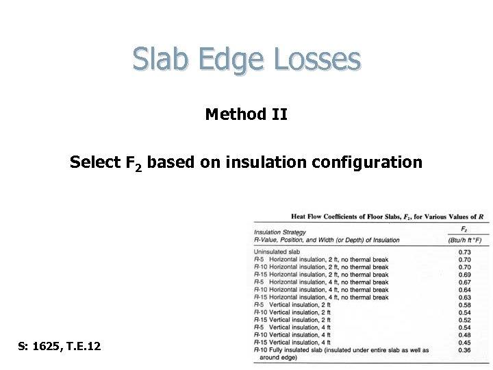 Slab Edge Losses Method II Select F 2 based on insulation configuration S: 1625,