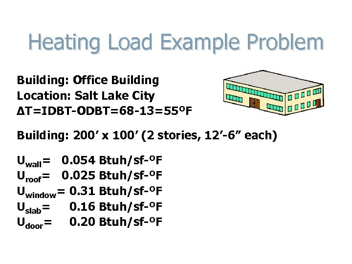 Heating Load Example Problem Building: Office Building Location: Salt Lake City ΔT=IDBT-ODBT=68 -13=55ºF Building: