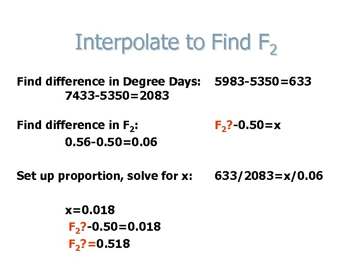 Interpolate to Find F 2 Find difference in Degree Days: 7433 -5350=2083 5983 -5350=633