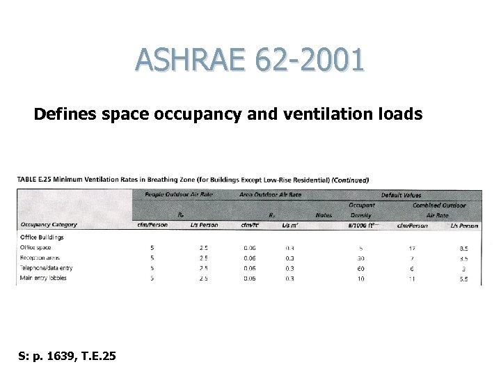 ASHRAE 62 -2001 Defines space occupancy and ventilation loads S: p. 1639, T. E.