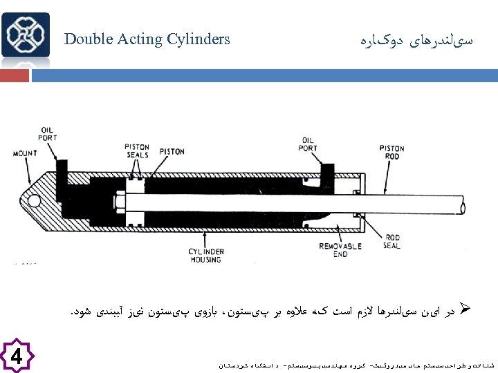 ﺳیﻠﻨﺪﺭﻫﺎی ﺩﻭکﺎﺭﻩ Double Acting Cylinders Ø ﺩﺭ ﺍیﻦ ﺳیﻠﻨﺪﺭﻫﺎ ﻻﺯﻡ ﺍﺳﺖ کﻪ ﻋﻼﻭﻩ