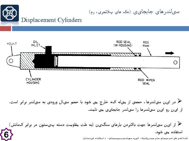 ﺳیﻠﻨﺪﺭﻫﺎی ﺟﺎﺑﺠﺎیی )ﺟک ﻫﺎی پﻼﻧﺠﺮی، ﺭﻡ( Displacement Cylinders Ø ﺩﺭ ﺍیﻦ ﺳیﻠﻨﺪﺭﻫﺎ، ﺣﺠﻤی