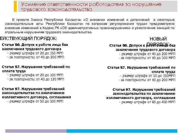 Усиление ответственности работодателя за нарушение трудового законодательства В проекте Закона Республики Казахстан «О внесении