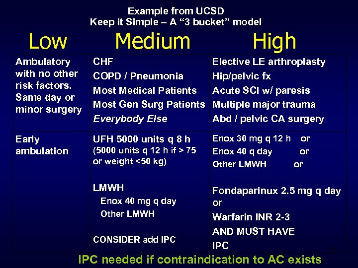 """Example from UCSD Keep it Simple – A """" 3 bucket"""" model Low Medium"""
