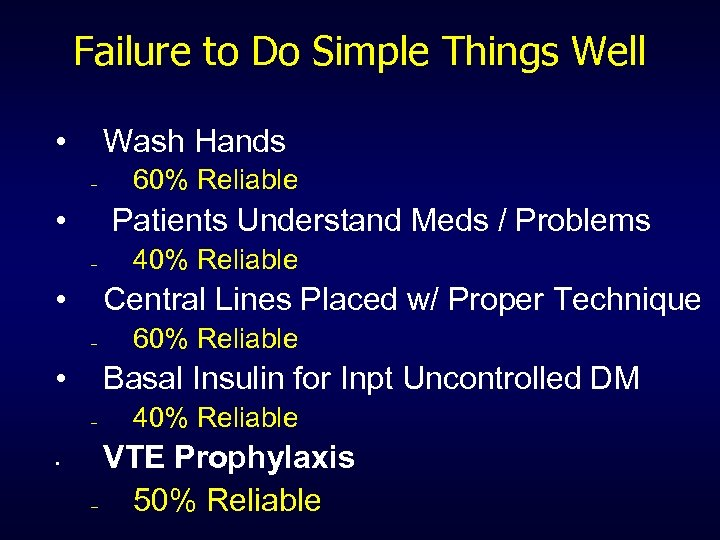 Failure to Do Simple Things Well • Wash Hands – • Patients Understand Meds