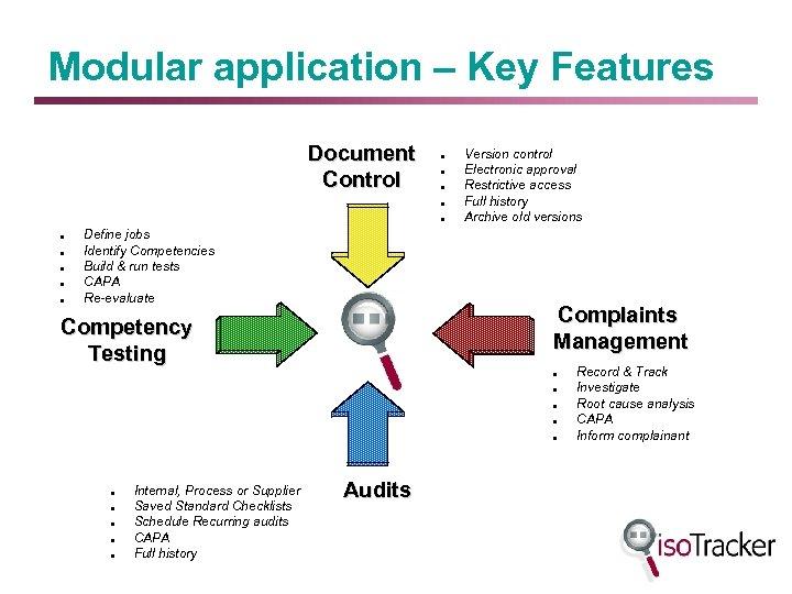 Modular application – Key Features Document Control ● ● ● ● ● Define jobs