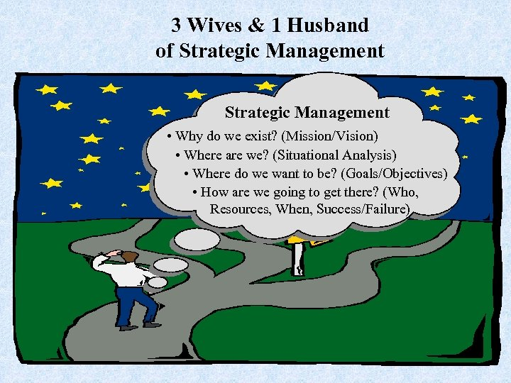 3 Wives & 1 Husband of Strategic Management • Why do we exist? (Mission/Vision)