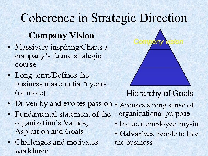 Coherence in Strategic Direction Company Vision Company vision • Massively inspiring/Charts a company's future