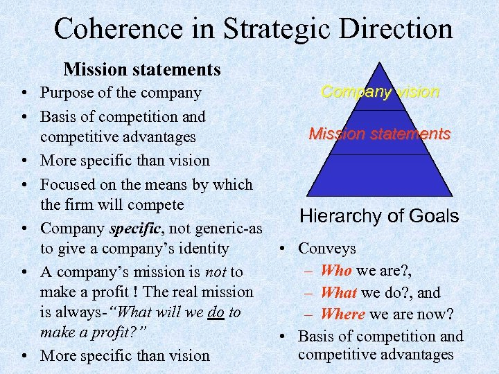 Coherence in Strategic Direction Mission statements Company vision • Purpose of the company •