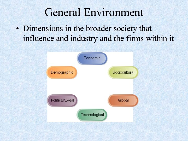 General Environment • Dimensions in the broader society that influence and industry and the