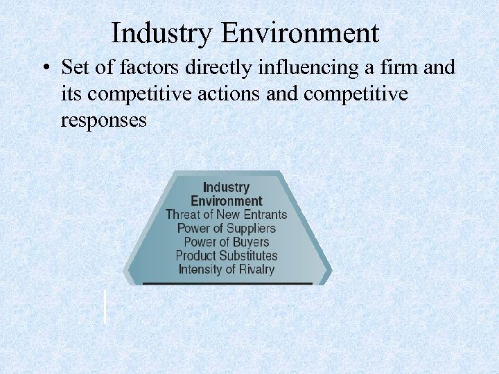 Industry Environment • Set of factors directly influencing a firm and its competitive actions