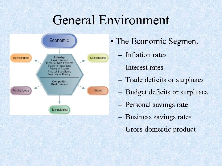 General Environment • The Economic Segment – Inflation rates – Interest rates – Trade