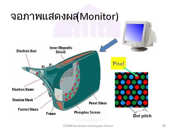 จอภาพแสดงผล (Monitor) 225100 Introduction to Computer Science 28