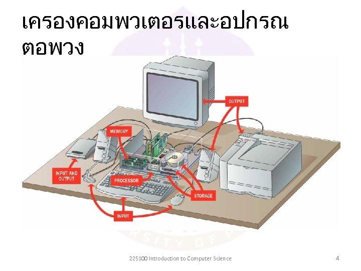 เครองคอมพวเตอรและอปกรณ ตอพวง 225100 Introduction to Computer Science 4