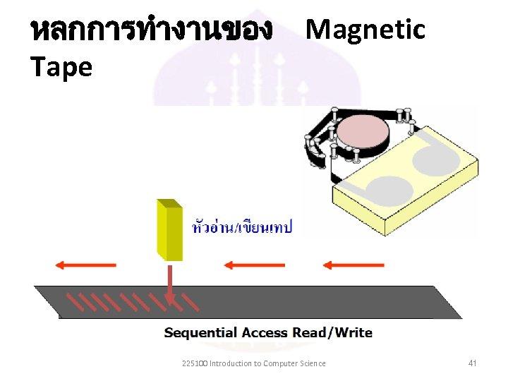 หลกการทำงานของ Magnetic Tape 225100 Introduction to Computer Science 41