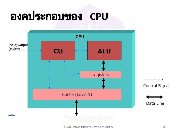 องคประกอบของ CPU 225100 Introduction to Computer Science 52