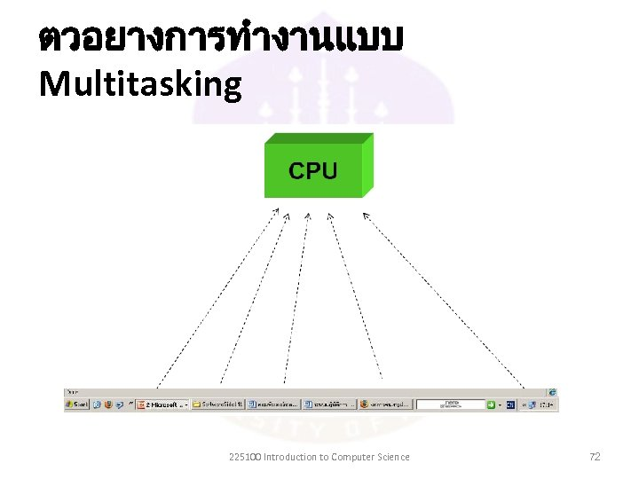 ตวอยางการทำงานแบบ Multitasking 225100 Introduction to Computer Science 72