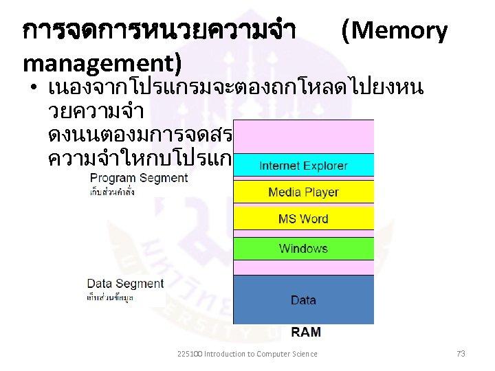การจดการหนวยความจำ management) (Memory • เนองจากโปรแกรมจะตองถกโหลดไปยงหน วยความจำ ดงนนตองมการจดสรรพนทหนวย ความจำใหกบโปรแกรมตางๆ 225100 Introduction to Computer Science 73