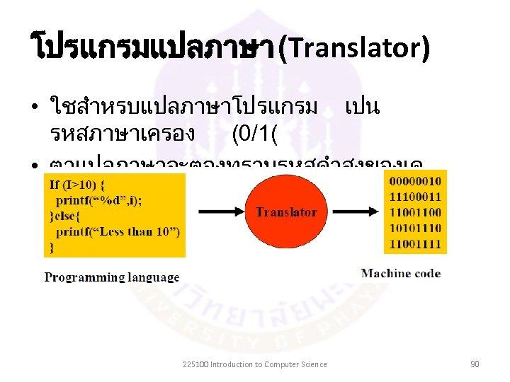 โปรแกรมแปลภาษา (Translator) • ใชสำหรบแปลภาษาโปรแกรม เปน รหสภาษาเครอง (0/1( • ตวแปลภาษาจะตองทราบรหสคำสงของเค รองแตละชนด 225100 Introduction to Computer