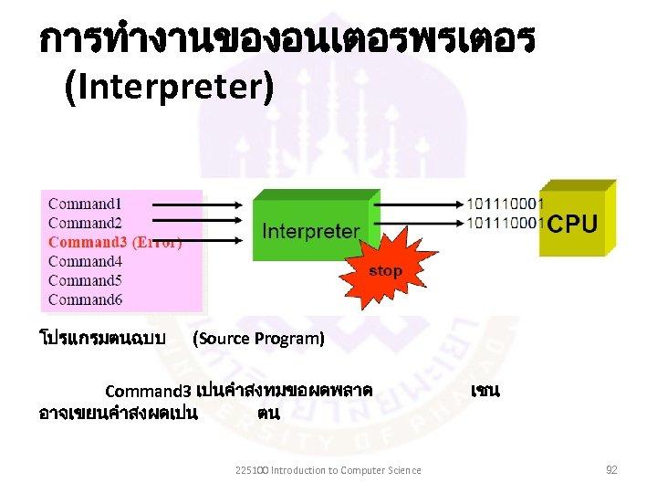 การทำงานของอนเตอรพรเตอร (Interpreter) โปรแกรมตนฉบบ (Source Program) Command 3 เปนคำสงทมขอผดพลาด อาจเขยนคำสงผดเปน ตน 225100 Introduction to Computer