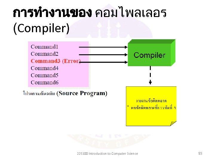 การทำงานของ คอมไพลเลอร (Compiler) 225100 Introduction to Computer Science 93