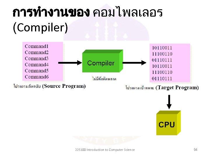 การทำงานของ คอมไพลเลอร (Compiler) 225100 Introduction to Computer Science 94
