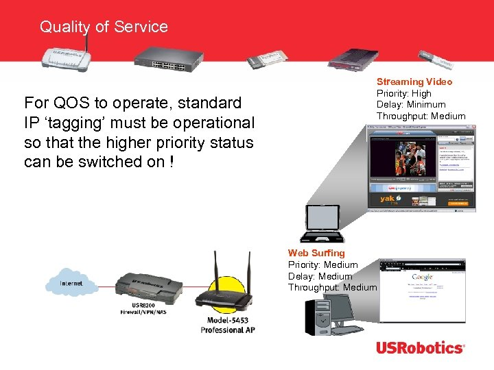 Quality of Service For QOS to operate, standard IP 'tagging' must be operational so