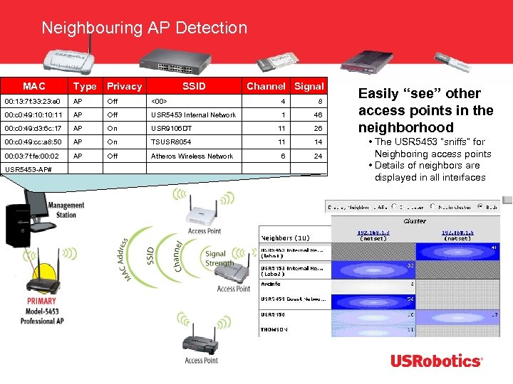 Neighbouring AP Detection MAC Type Privacy SSID Channel Signal 00: 13: 7 f: 33: