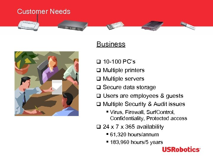 Customer Needs Business q 10 -100 PC's q Multiple printers q Multiple servers q