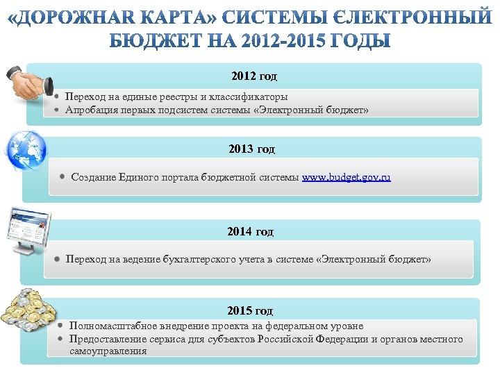 2012 год Переход на единые реестры и классификаторы Апробация первых подсистемы «Электронный бюджет» 2013