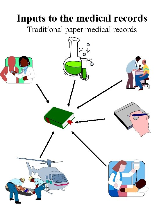 Inputs to the medical records Traditional paper medical records