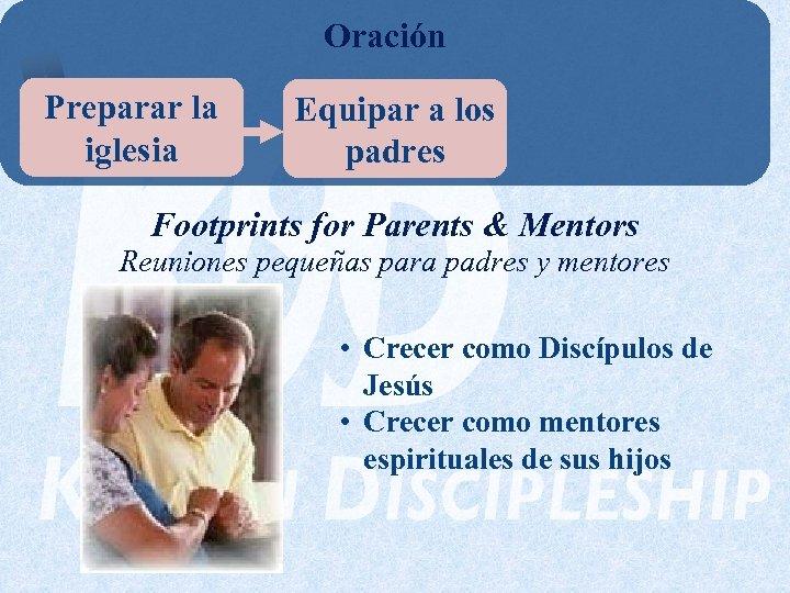 Oración Preparar la iglesia Equipar a los padres Footprints for Parents & Mentors Reuniones