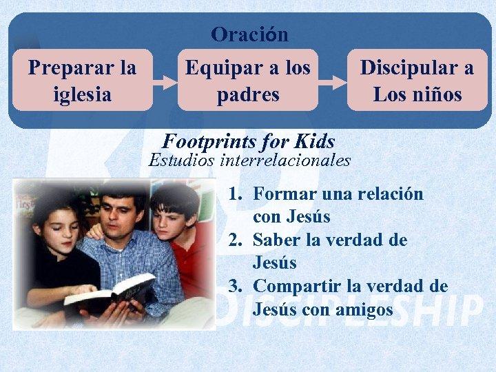 Oración Preparar la iglesia Equipar a los padres Discipular a Los niños Footprints for
