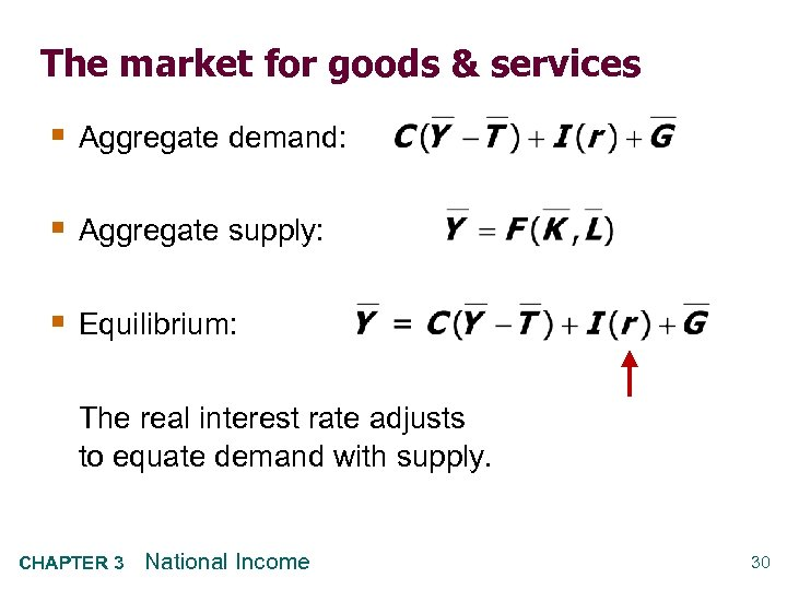 The market for goods & services § Aggregate demand: § Aggregate supply: § Equilibrium: