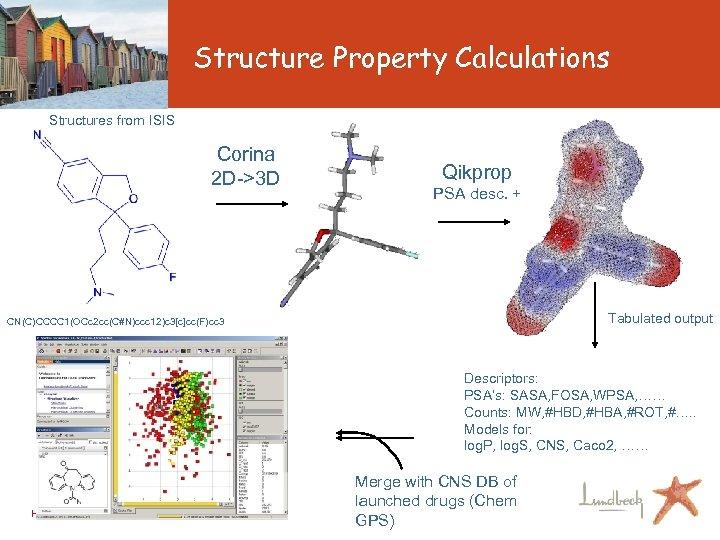 Structure Property Calculations Structures from ISIS Corina 2 D->3 D Qikprop PSA desc. +