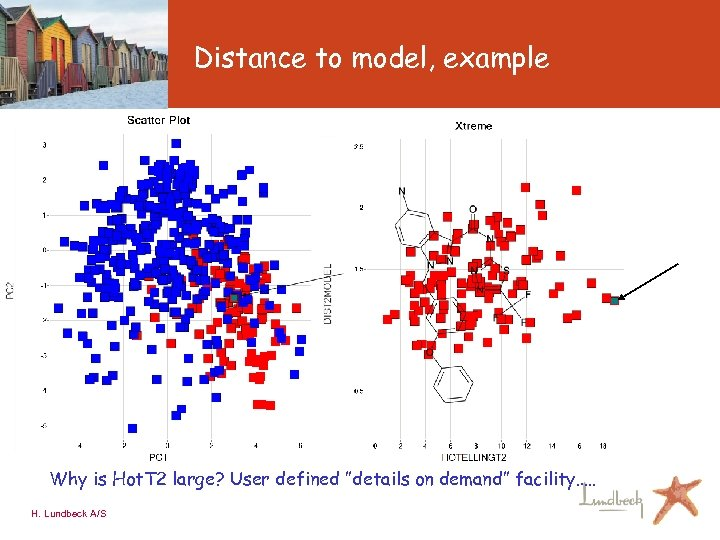 """Distance to model, example Why is Hot. T 2 large? User defined """"details on"""