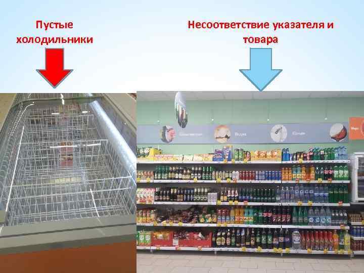 Пустые холодильники Несоответствие указателя и товара