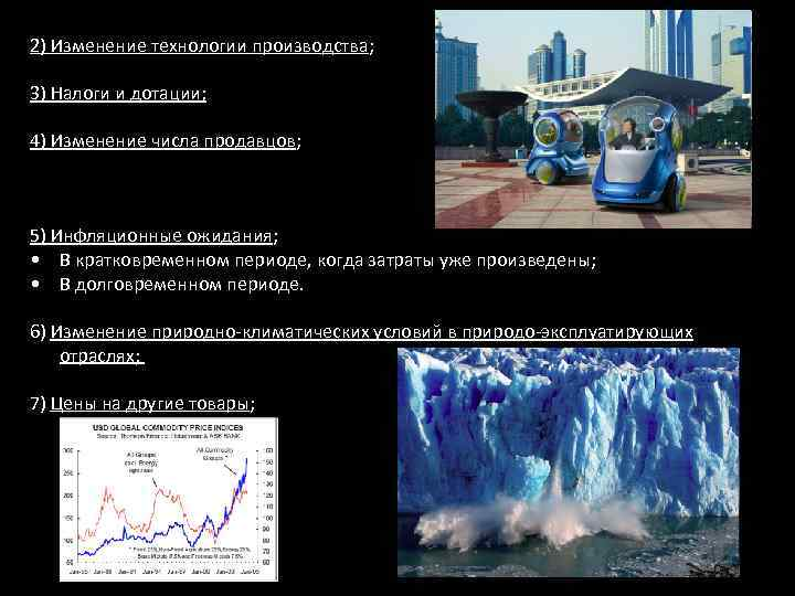 2) Изменение технологии производства; 3) Налоги и дотации; 4) Изменение числа продавцов; 5) Инфляционные