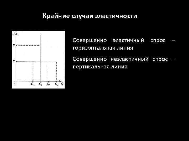 Крайние случаи эластичности Совершенно эластичный спрос – горизонтальная линия Совершенно неэластичный спрос – вертикальная