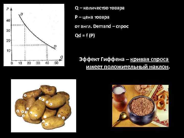 Q – количество товара Р – цена товара от англ. Demand – спрос Qd