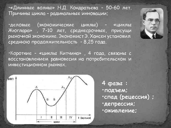 • «Длинные волны» Н. Д. Кондратьева – 50 -60 лет. Причины цикла –