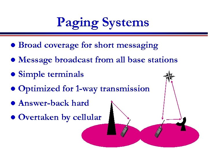 Paging Systems l Broad coverage for short messaging l Message broadcast from all base
