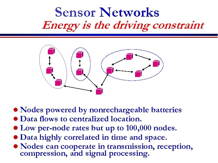 Sensor Networks Energy is the driving constraint l Nodes powered by nonrechargeable batteries l