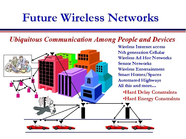 Future Wireless Networks Ubiquitous Communication Among People and Devices Wireless Internet access Nth generation
