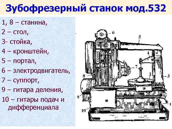 Зубофрезерный станок мод. 532 1, 8 – станина, 2 – стол, 3 - стойка,