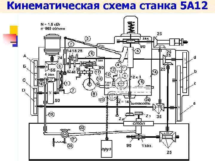 Кинематическая схема станка 5 А 12