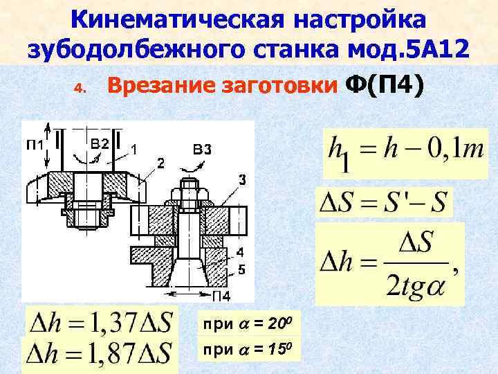 Кинематическая настройка зубодолбежного станка мод. 5 А 12 4. Врезание заготовки Ф(П 4) при