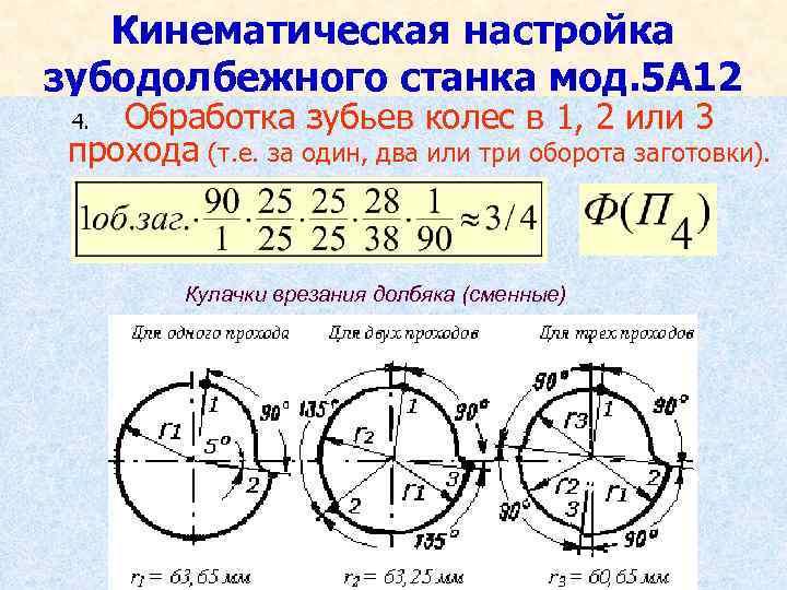 Кинематическая настройка зубодолбежного станка мод. 5 А 12 Обработка зубьев колес в 1, 2