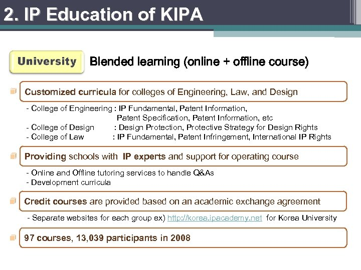2. IP Education of KIPA Blended learning (online + offline course) Customized curricula for